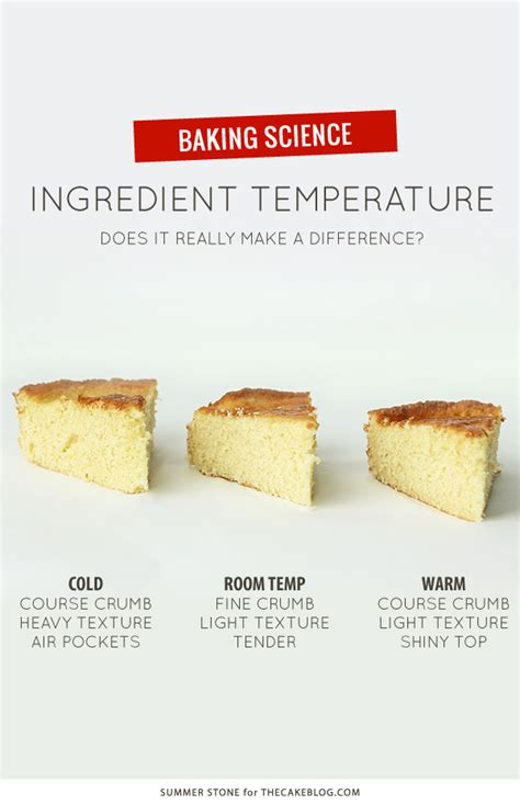 Room Temperature In Summer by Does Ingredient Temperature Matter