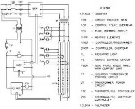wiring diagram goodman electric furnace wiring diagram electric furnace wiring diagram typical