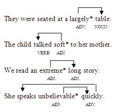 sentence pattern exles asv what is a adjective in a sentence 100 images tick the