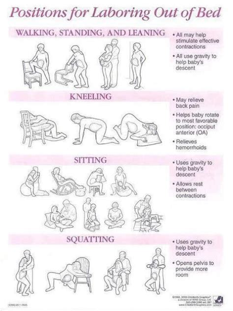 positions in bed diary of a fit mommy positions for laboring out of bed