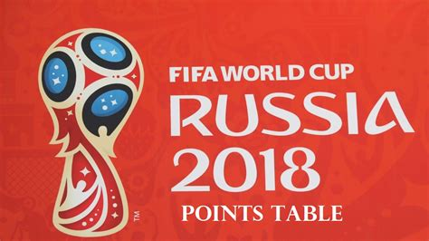 fifa world cup 2018 standings points table right now