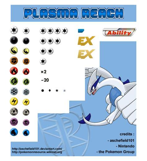 Plasma Reach Symbolsheet V 1 By Aschefield101 On Deviantart Plasma Pro Templates