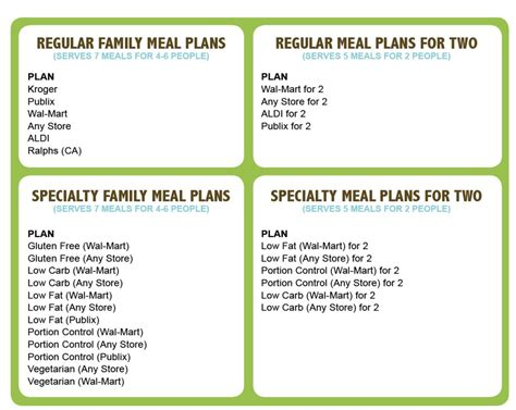 printable daniel plan shopping list daniel fast meal planning worksheet worksheets tutsstar
