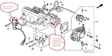 96 mercury villager wiring diagram 96 mercury wiring
