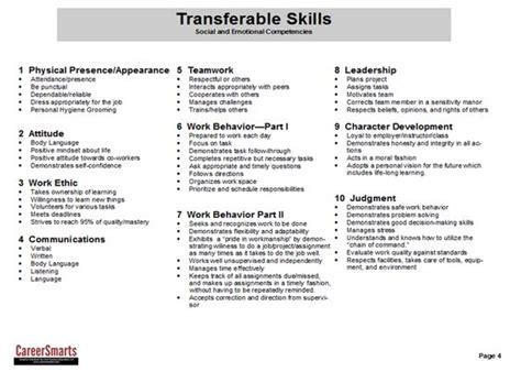 Resume Skills List Pdf Transferable Skills Resume