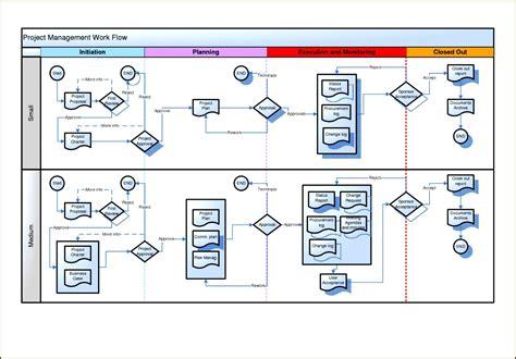 process flow diagram visio 2010 wiring diagram