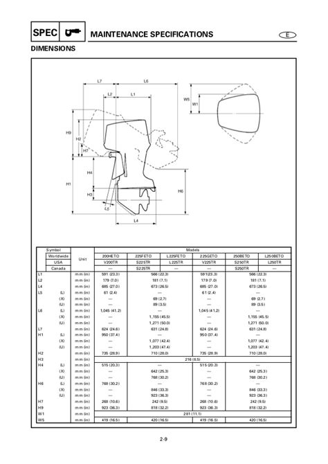 Yamaha outboard 225 feto, s225tr service repair manual u