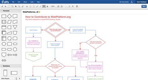 user flow diagram software 17 best ideas about uml diagram on uml