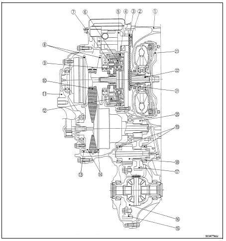 subaru cvt diagram cvt transmission diagram 28 images subaru cvt diagram