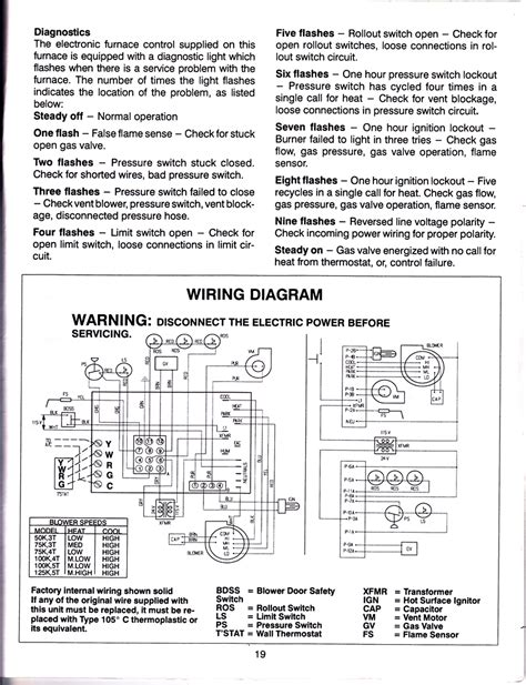 evcon gas furnace wiring diagrams free about diagram get