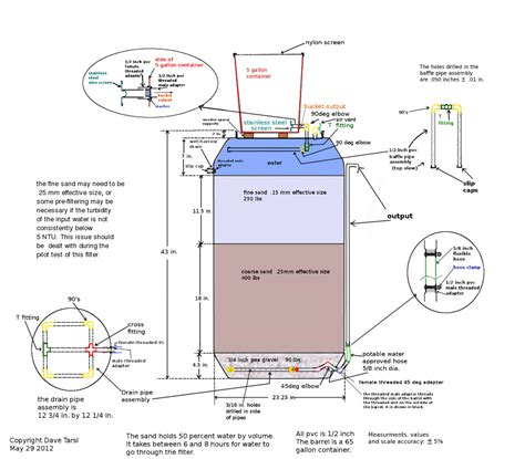 filteration diagram sand filter diagram repair wiring scheme