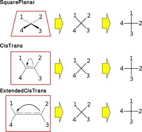 std vector tutorial std vector 187 std vector contains free vectors graphics