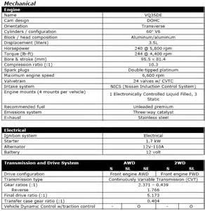 2009 Nissan Murano Specs 2007 Nissan Murano Specifications Nissanhelp