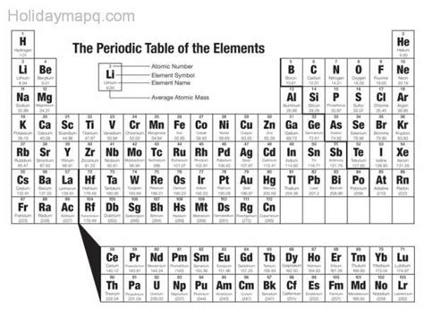 Mcat Periodic Table by Periodic Table Map Travel Holidaymapq