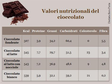 alimenti calorie per 100 grammi 6 marzo 2013 oltre la dieta
