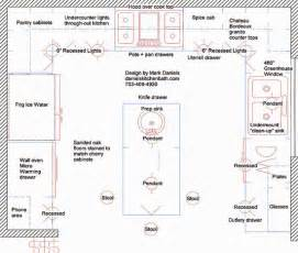 Kitchen Floor Plans Free by Home Ideas 187 Commercial Kitchen Floor Plans