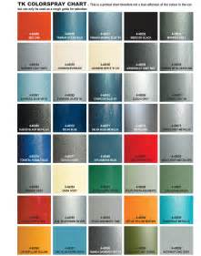 maaco paint colors ford paint color chart chart