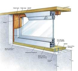 replacing a basement window homebuilding