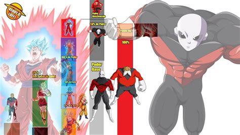 el increble poder de el incre 205 ble poder de jiren dragon ball super an 193 lisis youtube