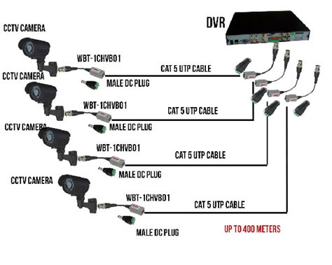 cat5 balun wiring diagram balun active vs