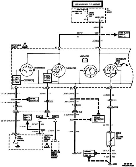 wiring diagram for instrument cluster ls1tech camaro and firebird forum discussion wiring up 98 cluster ls1tech camaro and firebird forum discussion