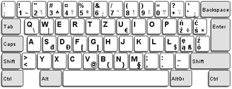 Keyboard Layout Poland | ascii table keyboard layout 214 polish poland
