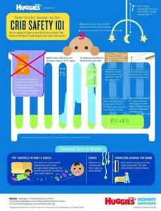 Crib Safety by Crib Safety Room Ideas