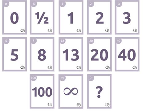 printable planning poker cards planning poker crisp get agile with crisp gt gt 26 pretty