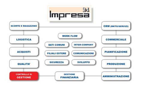 controllo di gestione area controllo di gestione analytic