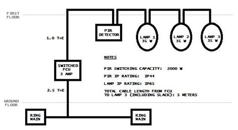 porch downlights with crummy diagram diynot forums