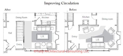 Kitchen And Dining Room Open Floor Plan Circulation Key To A Successful Floor Plan Buildingadvisor