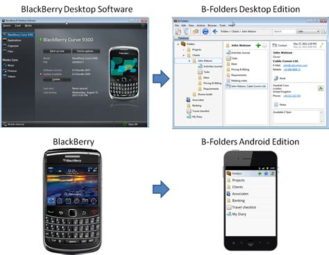 switch to android switching from blackberry to android