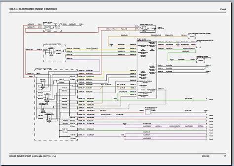 bmw 3 series wiring diagram luxury land rover series 3