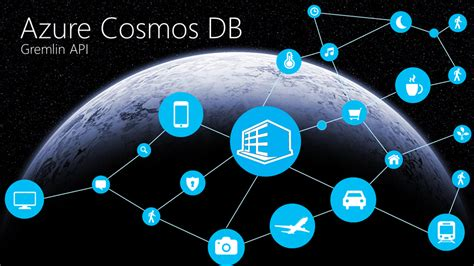 The Networkannouncingthe Blo 2 by Pre Announcing The General Availability Of Azure Cosmosdb