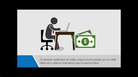 imagenes motivadoras para vender estrategias para vender motivaci 243 n youtube