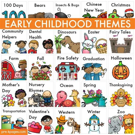 Themes For English Units | themes literacy activities early childhood and free