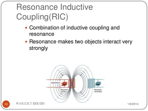 inductive coupling wireless power transfer