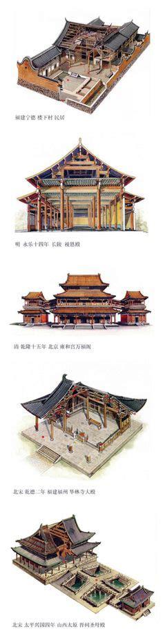 chinese architecture on pinterest japanese architecture http ww1 sinaimg cn bmiddle 8189cc0atw1dua7mzdgj1j jpg