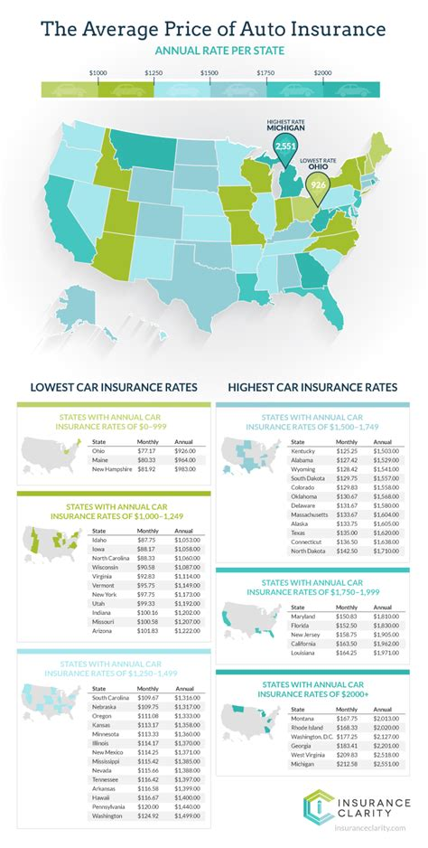 Monthly Car Insurance by How Much Does Car Insurance Cost Per Month