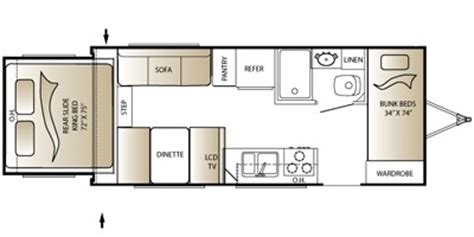 Outback Campers Floor Plans by 2009 Keystone Outback 210rs Trailer Reviews Prices And