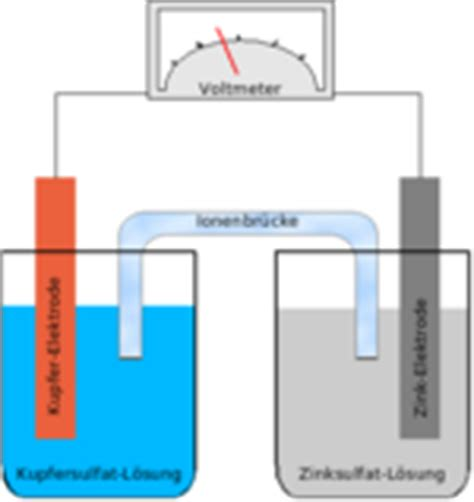 Brennstoffzelle Auto Wiki by Fuel Cell New World Encyclopedia