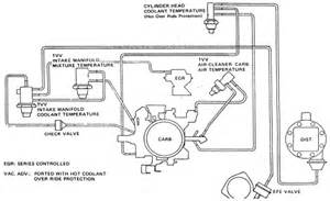 Jeep Country Fcu Routing Number 1974 Firebird I Am Looking For A Vacuum Routing Diagram