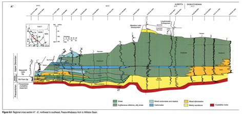 When Was The Interior Plains Formed by 100 Chapter 19 Cretaceous Mannville Chapter 10 Devonian Elk Point Evolution Of Li