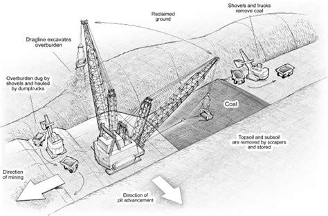 arsip teknik pertambangan januari 2011