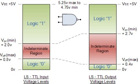 kelebihan transistor bipolar kekurangan transistor bipolar 28 images litar bersepadu pembikinan transistor mos