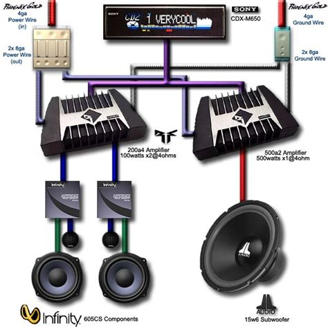 free 2 s 2 subs wiring diagram subwoofers car audio