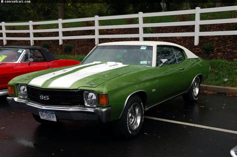 72 chevy malibu ss auction results and sales data for 1972 chevrolet chevelle