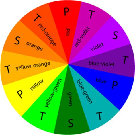 the meaning of colors and the basic color wheel une nouvelle fa 231 on d utiliser ses couleurs gr 226 ce 224 la roue