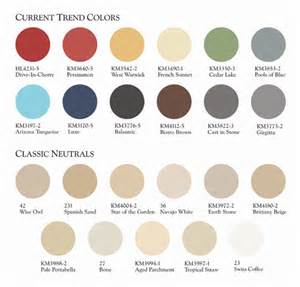 Kelly moore paints color stylist has identified 10 of kelly moore s