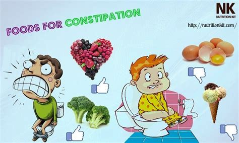 Constipation Stool Relief by 35 Best And Worst Foods For Constipation Relief In Adults